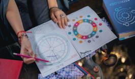 Doğum Haritası Analizi ile Neler Öğrenebilirsiniz?