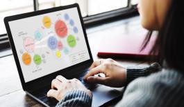 Yaratıcı Öğrenme Tekniği: Mind Mapping Nedir?